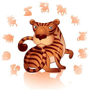 Гороскоп на 2020 год для Тигра-мужчины